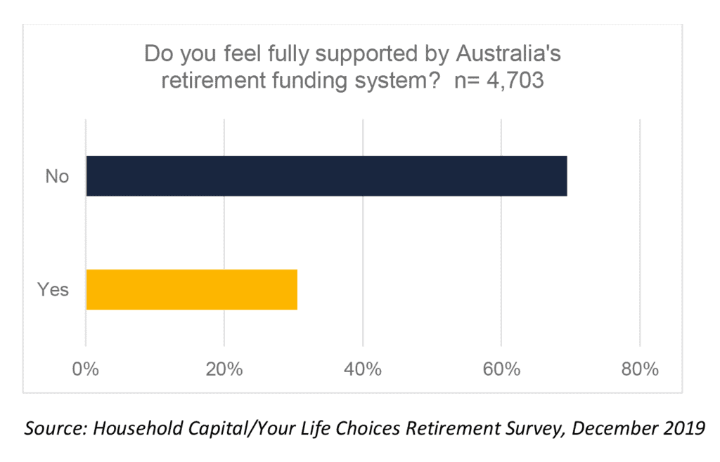 Household-Capital-Retirement-Income-Review-submission2