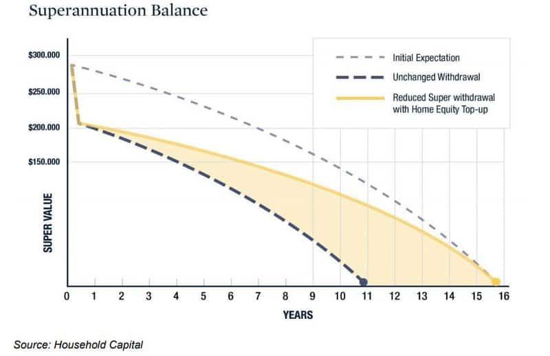 Superannuation_balanace.width-800