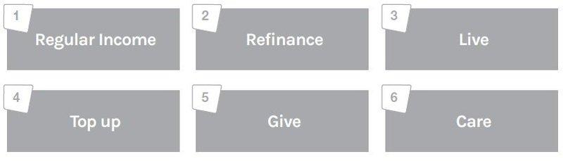 retirement funding purposes